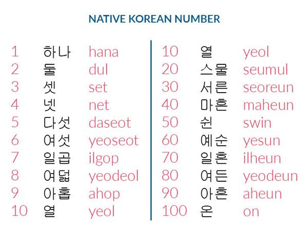 cómo aprender coreano